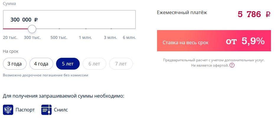 Калькулятор кредита для зарплатных клиентов в Почта Банке