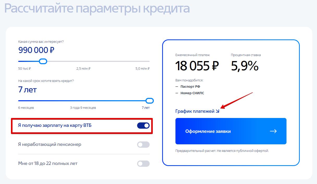 Калькулятор кредита наличными для зарплатных клиентов ВТБ