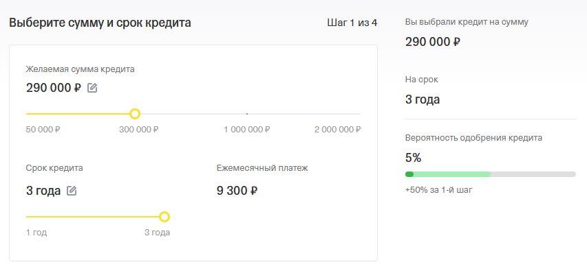 Кредитный калькулятор Тинькофф для расчета потребительского кредита