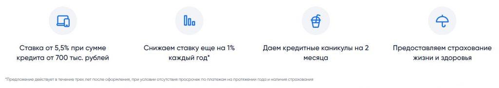 Обзор зарплатного кредита от Промсвязьбанка